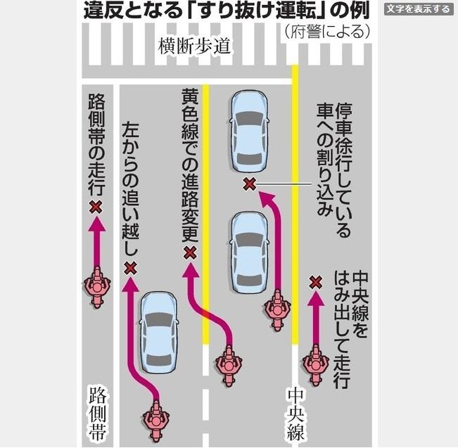 大阪では、追い抜きとすり抜けの違反検挙を強化中です